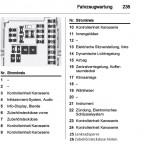 Sicherungskasten-Handbuch-Innen